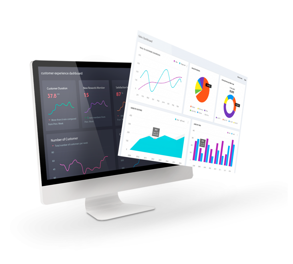Two desktop screen visualising analytics data in the form of line, bar and pie charts.