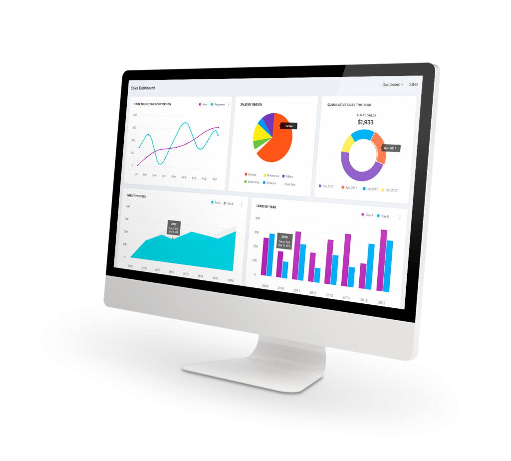 Data visualisation on a desktop screen in the form of interactive charts