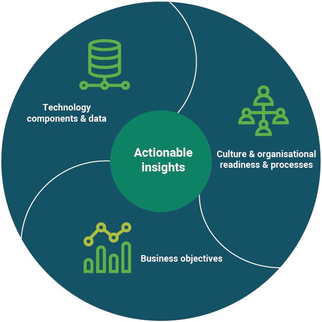 Data Strategy main image